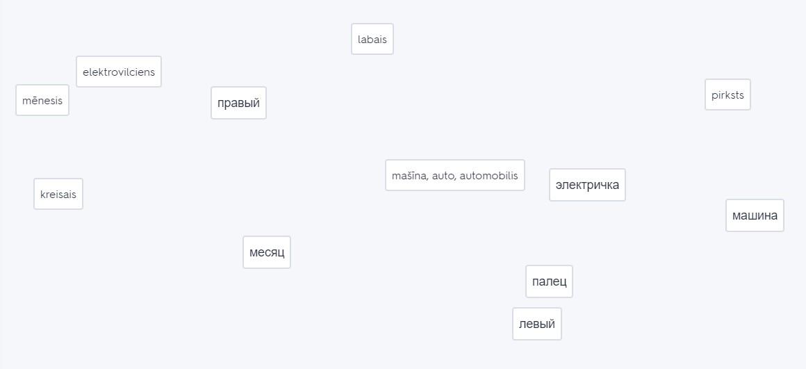 латышские слова