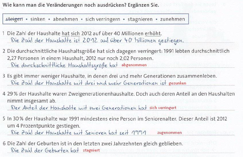 немецкий вставить правильный глагол