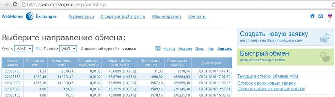 заявки на бирже