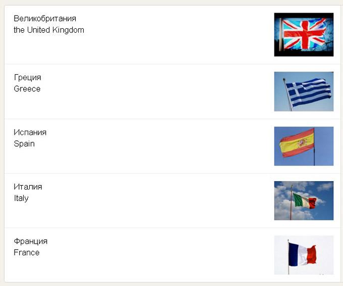 география флаги